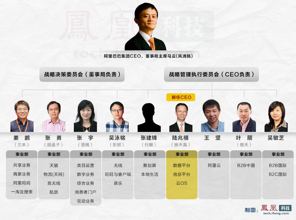 阿里巴巴集团(Alibaba Group Holding Ltd.)5月6日正式提交了在美国进行首次公开募股(IPO)的计划,有望成为历史上最大规模的IPO之一。   阿里巴巴提交的IPO申请文件显示,截至2013年12月31日,阿里巴巴总交易额1.542万亿元,该公司去年拥有2.31亿活跃买家。在截至去年12月份的九个月中,阿里巴巴的营收成本同比增加了33%,至人民币99亿元。营收成本包括各种运营成本和流量获得成本,以及向支付宝(Alipay)和其他金融机构支付的支付处理费用。同期,该公司的产品开发成