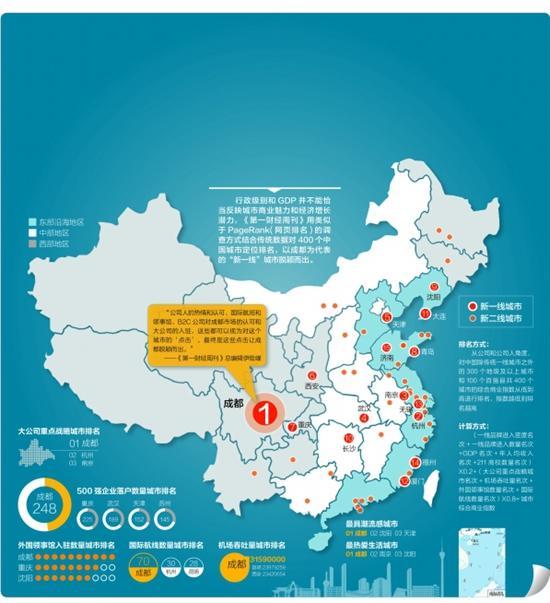 2019图片排行_2019世界十大超级豪宅出炉,中国唯一入选豪宅来自苏州