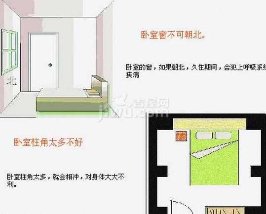 图解中我们知道,住房是不能缺角的,在高层住宅风水之中,其房屋