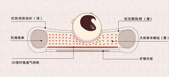 纠正食品偏头宝宝包装机械上市公司图片