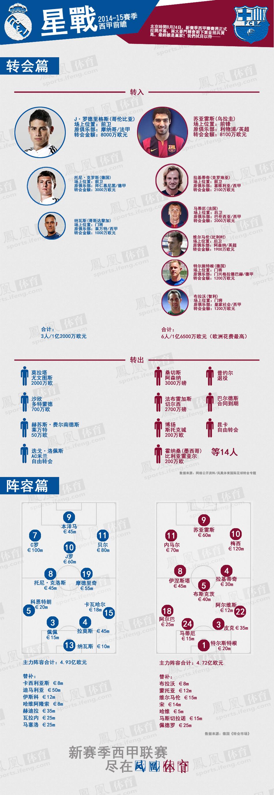 中国女足大赛史记