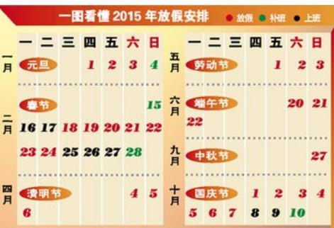 春节放假安排2015放假调休时间 7天高速免费时间段发布