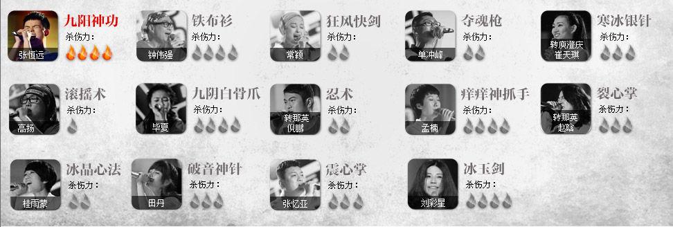汪峰学员图片
