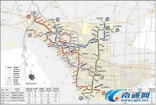 南通市轨道交通远景线网由4条市区线和4条市域线组成,线网总长约324k
