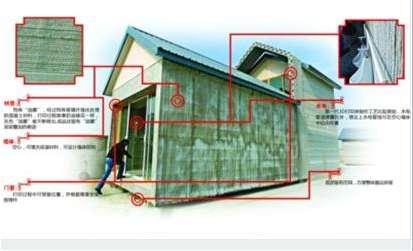 建筑系纸质结构设计承重模型图