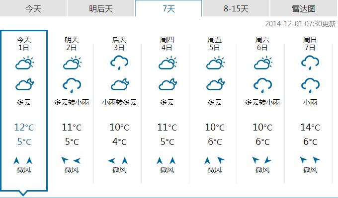 恩施一周天气预报