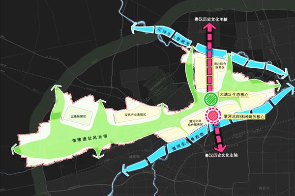 秦汉新城空间规划与产业布局 一轴 双核 三带 四区