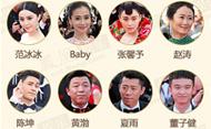 第85期:戛纳红毯上的中国人