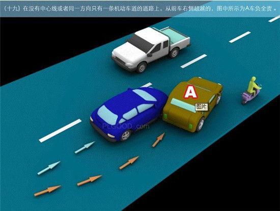 图解读懂交通事故责任划分 让出行更加安心【组图】 - 春华秋实 - 开心快乐每一天--春华秋实