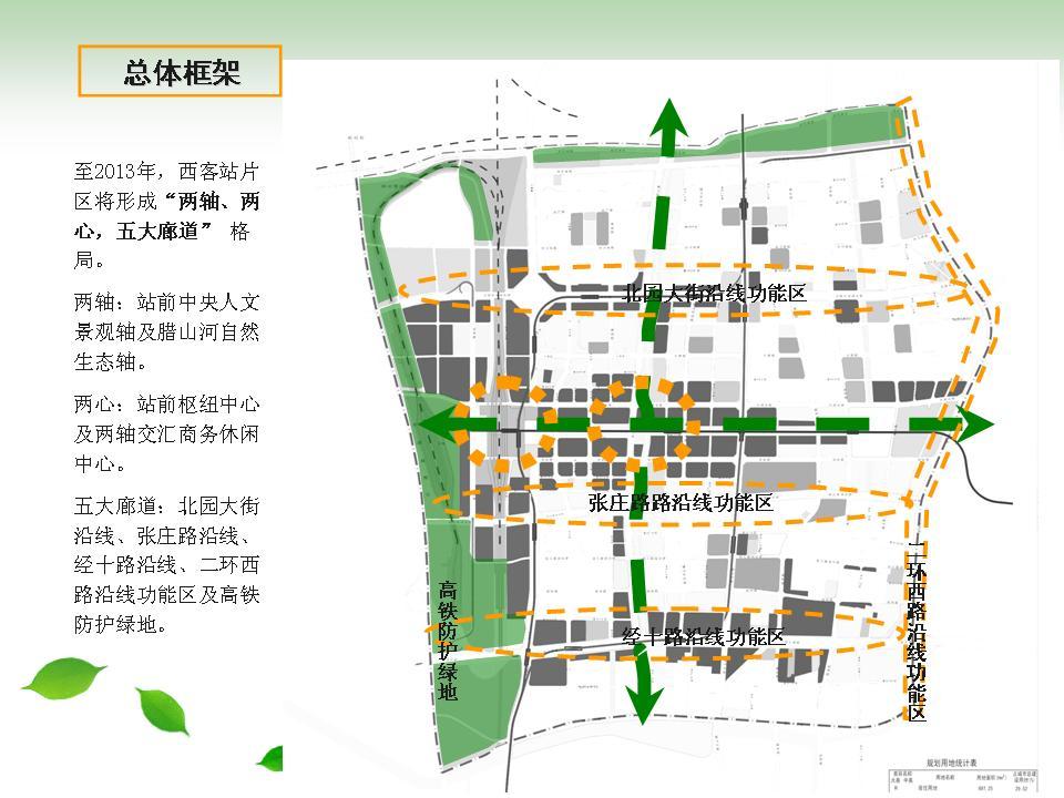 济南西客站片区总体规划图 组图高清图片