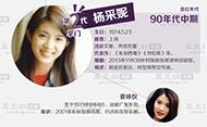 第44期:图解香港玉女