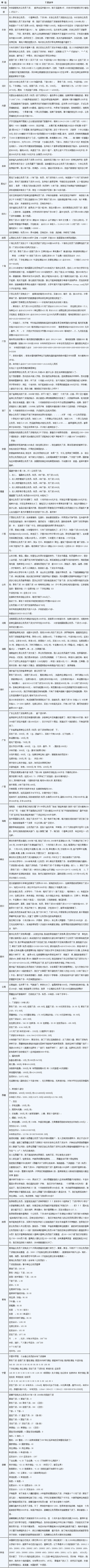 全国31个地区公务员工资曝光 - 深瞳渊源 - 深瞳渊源,品味经典!!!