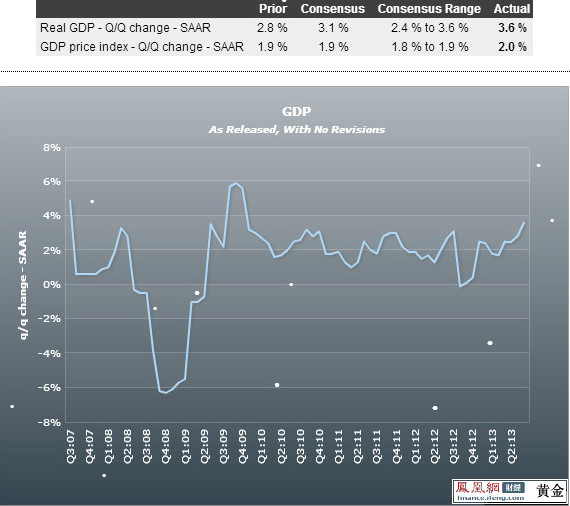 2012年一季度gdp_2010年世界各国gdp_中国近十年gdp增长率