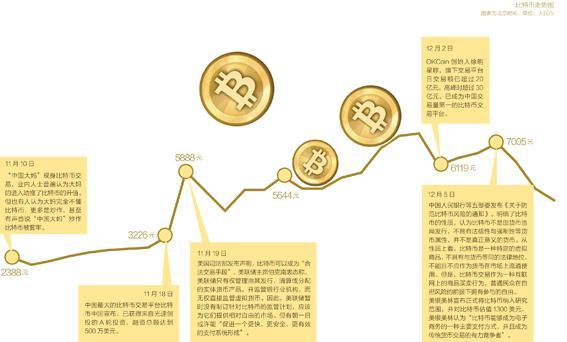 比特币的中国玩家