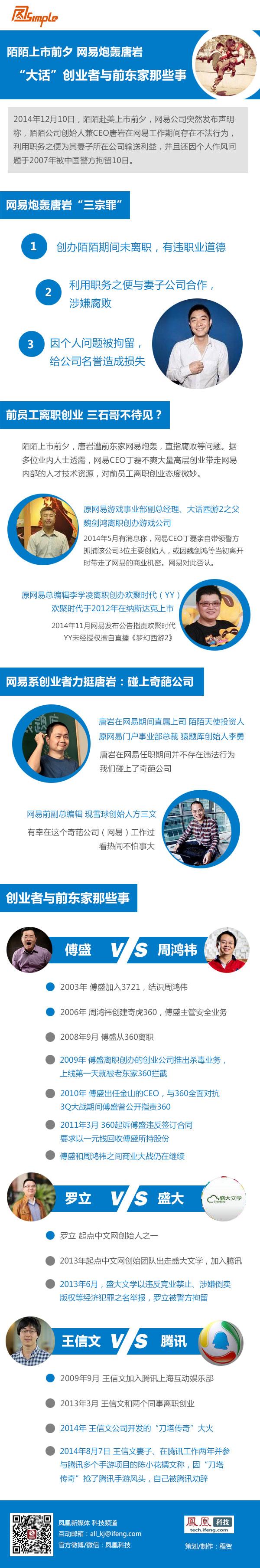 网易炮轰陌陌CEO唐岩