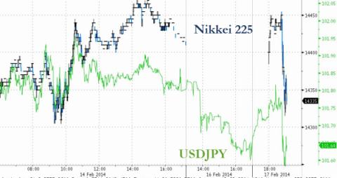 日元gdp_成败皆因糟糕GDP 日元上演惊天大逆转