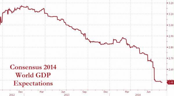 gdp指的是什么_GDP是什么意思(2)