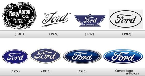 福特车标演化-全球知名品牌车标演化史高清图片