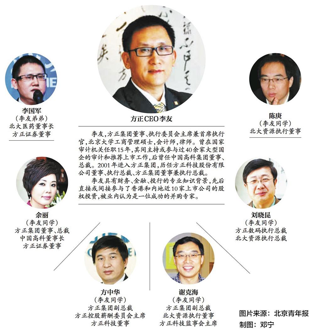 揭秘方正CEO李友朋友圈