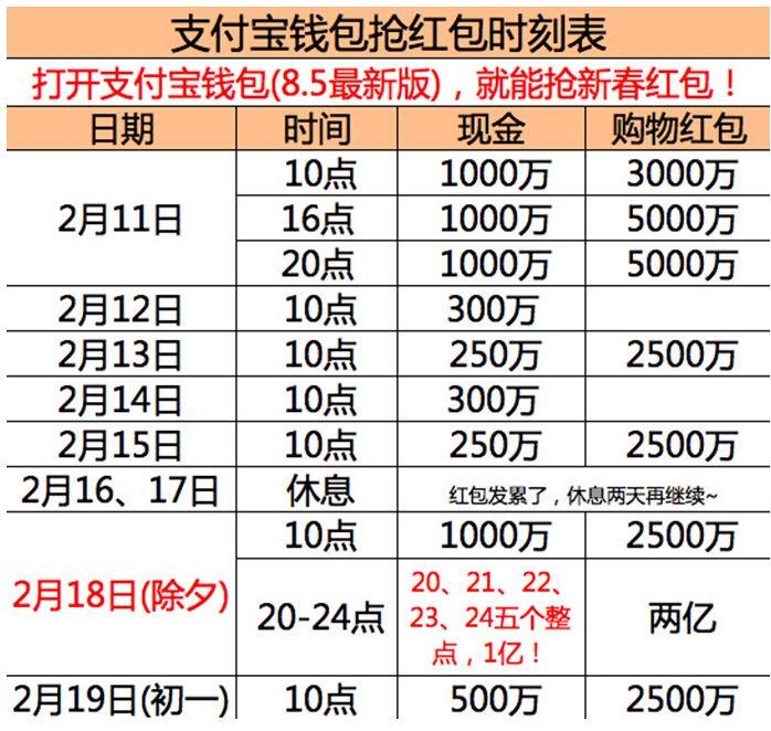 红包大战微信钱包放大招_发6亿元红包