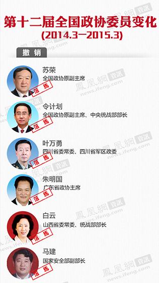 02期 第十二届全国政协委员变化