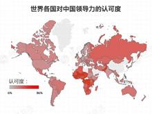 图解:世界各国眼中的中美