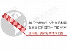 """中美企业圆桌会议有多""""壕"""""""