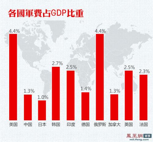 清末占世界gdp_GDP无用论 清朝的GDP是世界第一吗(3)