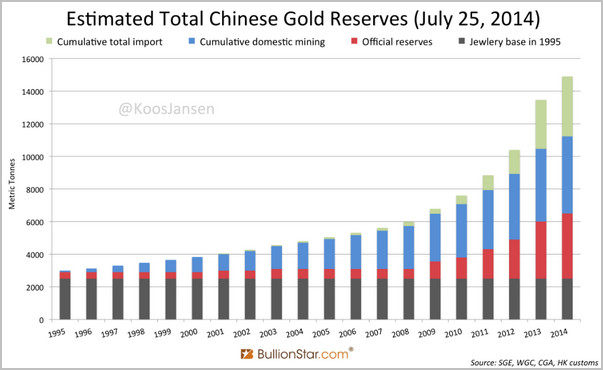 黄金交易网站-怎么看股票走势?