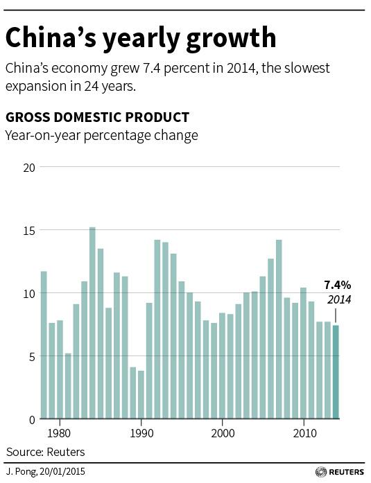 GDP压力大_重磅数据 一季度GDP下降6.8 ,稳增长压力仍大,逆周期调节仍需加码