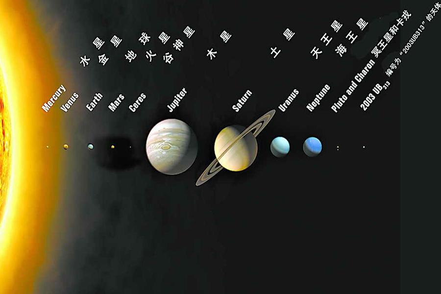 1949年天文学家们将它的直径修改为10000千米,这已经接近地球大小了,1950年天文学家柯伊伯用新望远镜将数据修正为6000千米,1965年用新的方法确定它的直径上限为5500千米,这仍然是一个符合其行星地位的数字。