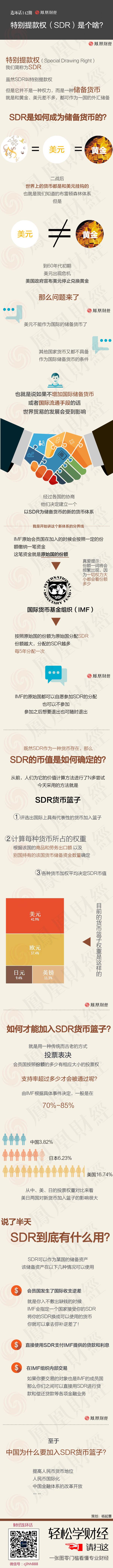 一张图看懂特别提款权(SDR)究竟是什么? - 小美 - xing1969wuw的博客
