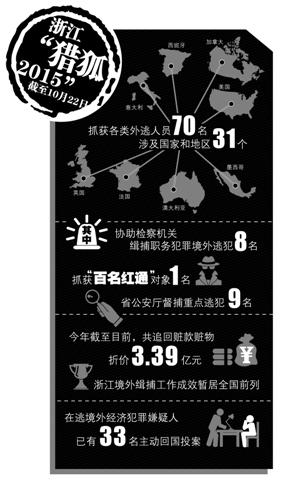 2019浙江海洋经济年鉴_浙江海洋经济发展空间布局图-浙江全面加速海洋生产力