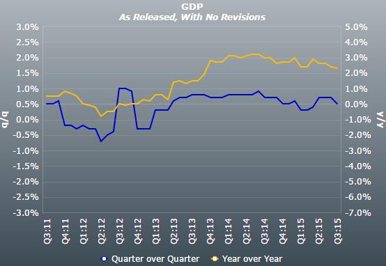 英格兰gdp_英国zf预测今年GDP下降13 ,为300年来最严重衰退