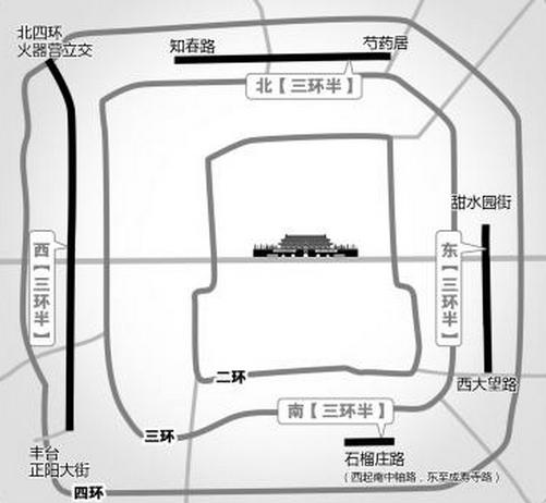 北京五年内将建3.5环
