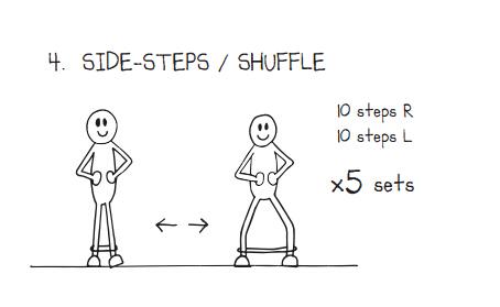用弹力带在膝盖下方束住双腿,以半蹲的姿势向右走10步,然后向左走10图片