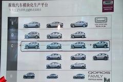 观致未来车型规划曝光 共推出18款新车