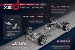 捷豹即将发布XE车型 定于9月8日亮相