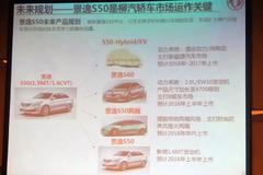 风行景逸S50产品规划 将延伸多款车型