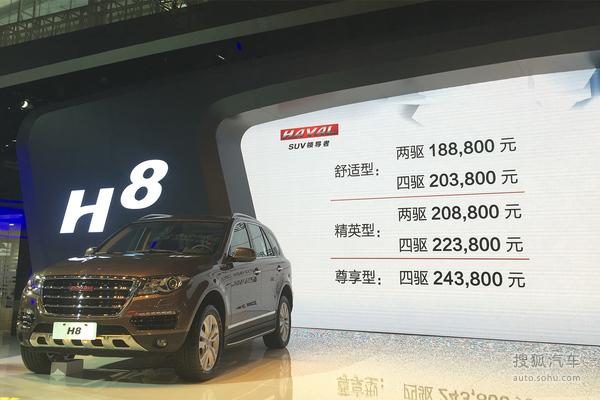 2015广州车展:哈弗H8新车型18.88万起