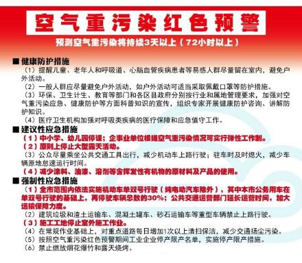 北京重污染红色预警