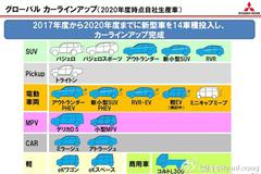 三菱未来新车规划曝光 暂无新轿车计划