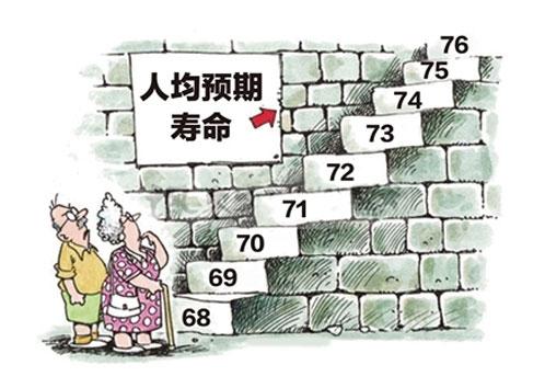 华西村人均收入_男性 人均 寿命