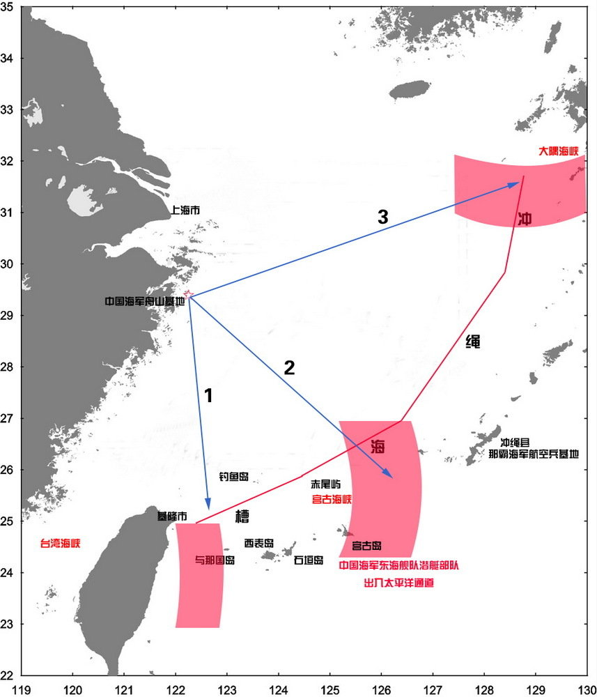 日本防卫省消息称,日本海上自卫队确认,中国7艘军舰在日本与那国岛东南49公里海域航行,其中有军舰在仲神岛西南44公里内毗连区内航行。日本防卫省称目前中国军舰正在朝钓鱼岛方向航行。不过现场海域距离钓鱼岛还有大约200公里。图为中国海军出入太平洋时经常使用的三条通道示意图。目前看来这7艘舰10月4日通过2号线路经宫古海峡进入太平洋;16日经1号线路回航。