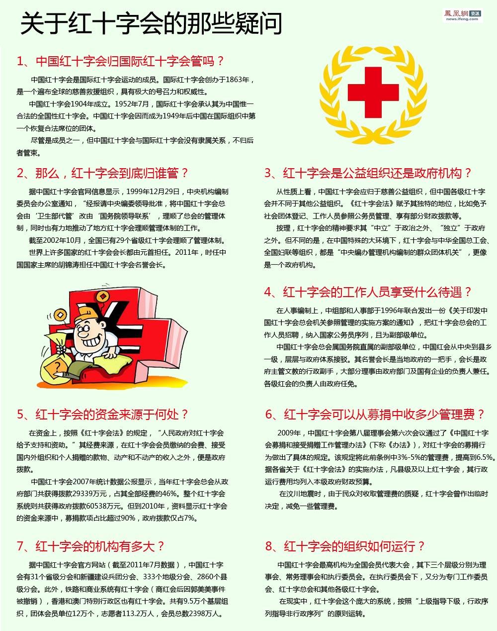 红十字会之迷 - 健康之路 - 走向健康之路