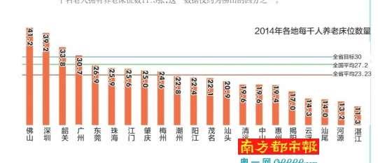 人口老龄化_四川人口老龄化