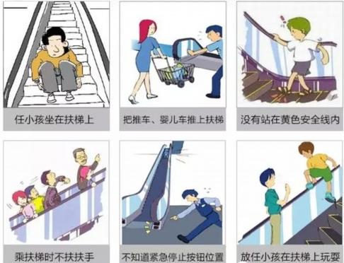 儿童乘电梯安全须知 关键时刻能救命