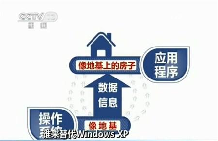 工信部:支持国产Linux操作系统研发望用户使用国产系统