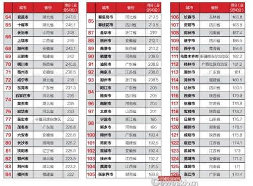 收入证明范本_揭秘朝鲜人民真实收入_政府收入原则
