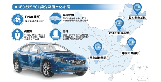 成都经济开发区的沃尔沃汽车成都制造厂开业,巨大的volvo标识高清图片